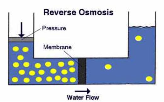 reverse-osmosis-water-filter