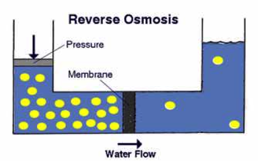 reverse-osmosis-water-filter